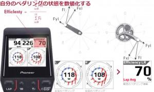 【8/28まで】パイオニア ペダリングスキルアップサポートキャンペーン!