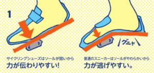 shimano ビンディング ソール